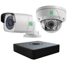 Monitoring and Alerts